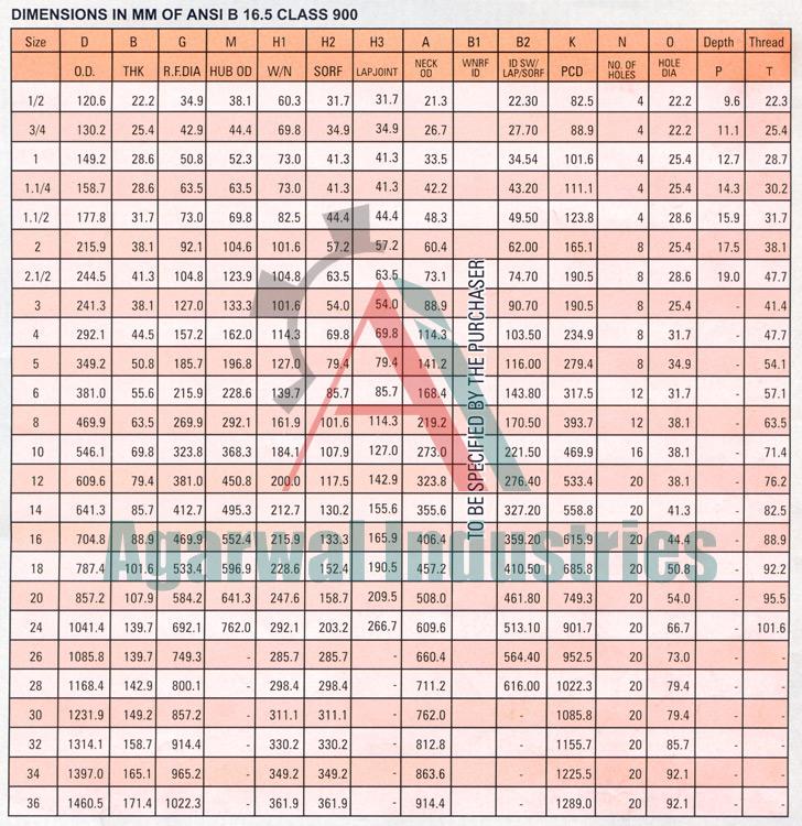 Agarwal Industries